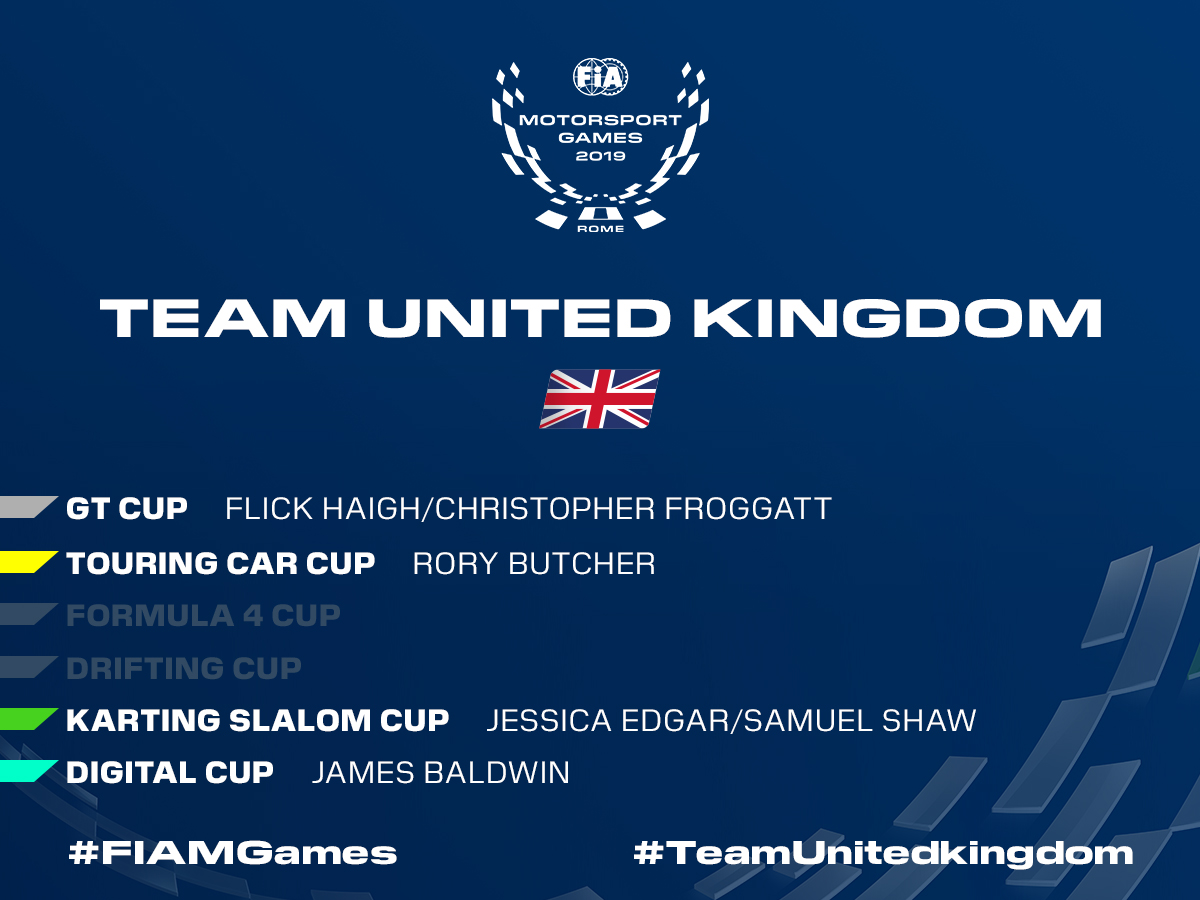Team United Kingdom
