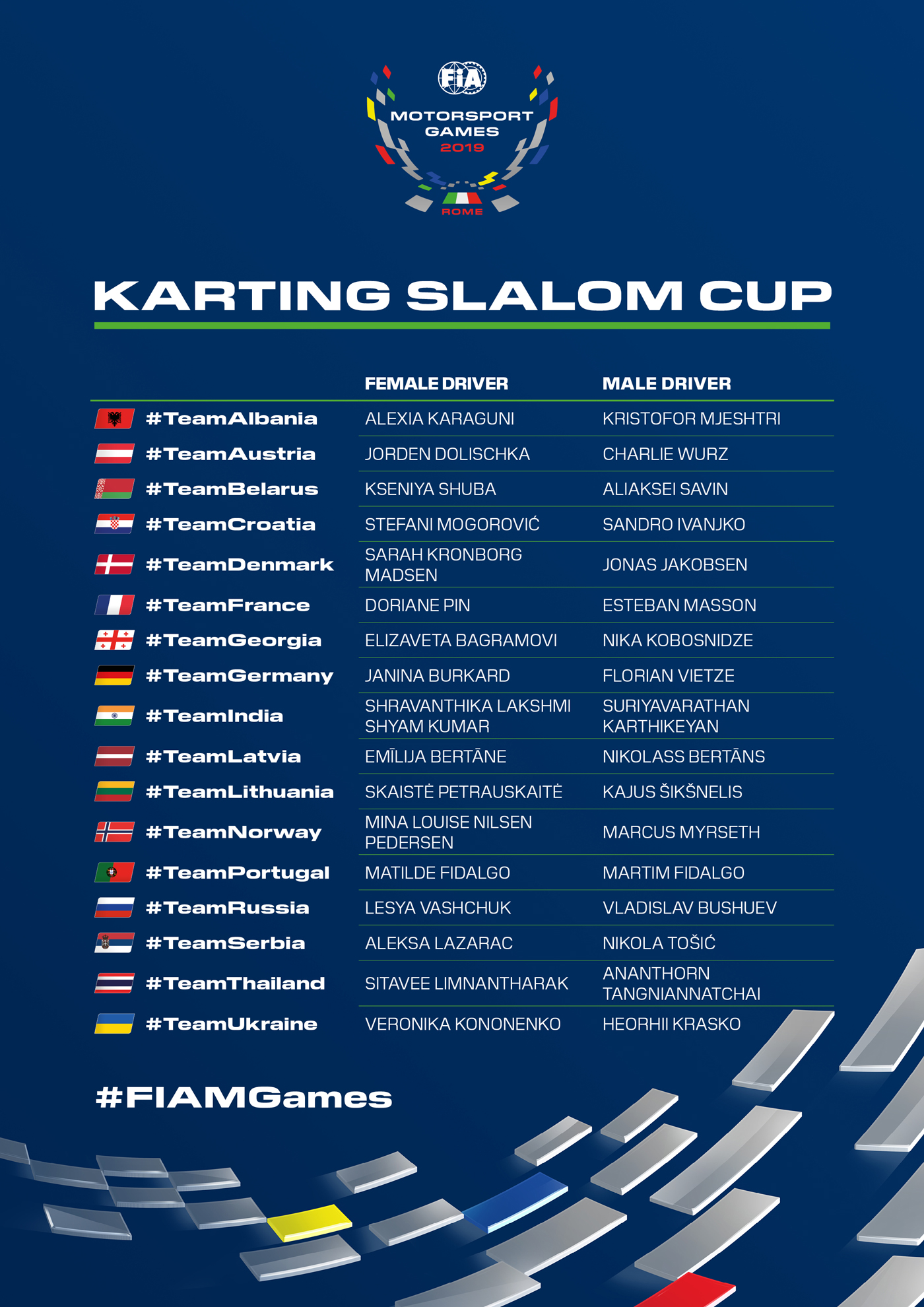 Fia karting slalom cup teams and drivers